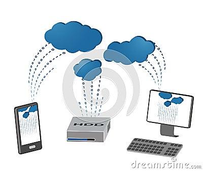 Illustration of cloud service