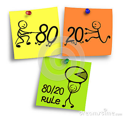 Free Illustration Of 80/20 Rule On A Colorful Notes. Royalty Free Stock Photos - 67596678