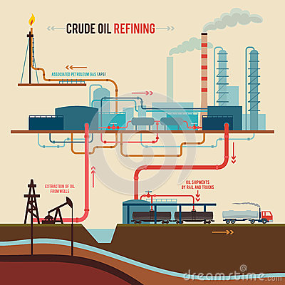 Free Illustration Of A Crude Oil Refining Stock Photo - 41989470