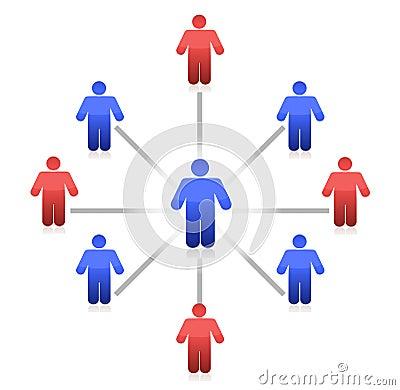 Ilustración de la conexión de red del centro de negocios