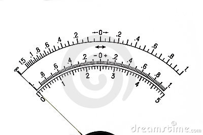 The image of a scale of the measuring device