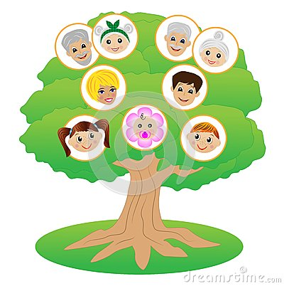 Free Images Of Family On Genealogical Tree Stock Photo - 38316990