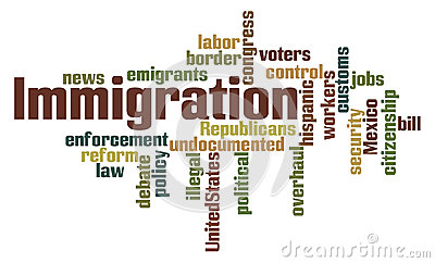 http://thumbs.dreamstime.com/x/immigration-word-cloud-28948485.jpg