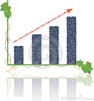 Increase a crop of grapes graph