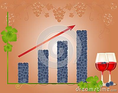 Increase a crop of grapes graph
