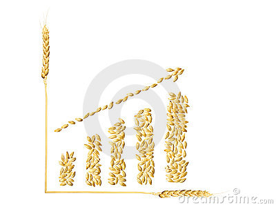 Increase a crop of wheat