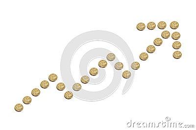 Increasing Australian Dollar