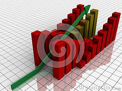 Increasing bar graph
