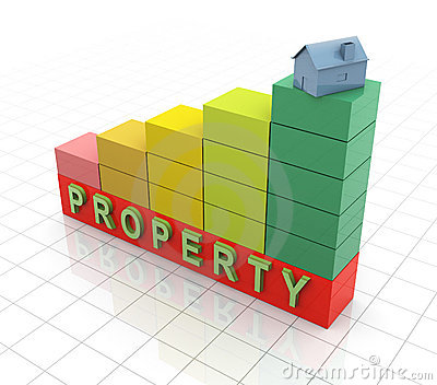 Increasing of property value