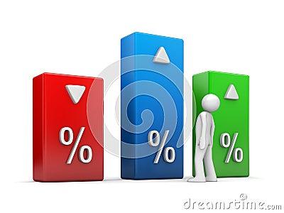 Indicators series