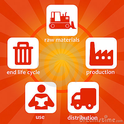 Industrial life cycle