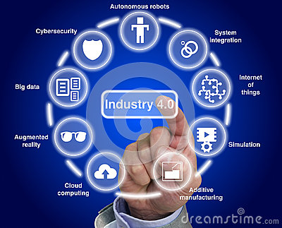 Industry 4.0 Concept Illustration Infographic Stock ...