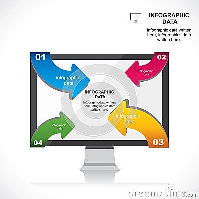 Info-graphic computer