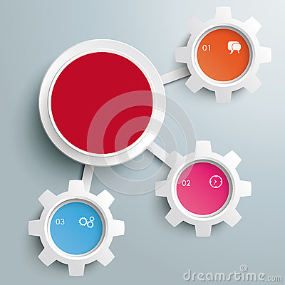 Free Infographic Big Circle 3 Small Gears PiAd Stock Image - 34676881