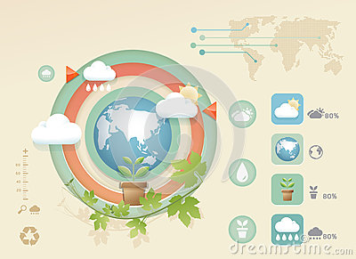 Infographic eco Modern soft color Design template