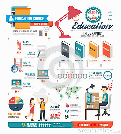 Free Infographic Education Template Design . Concept Vector . Royalty Free Stock Photography - 41824827