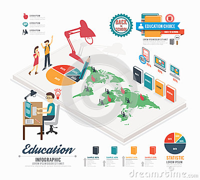 Free Infographic Education Template Design . Isometric Concept Vector Stock Photography - 43364082