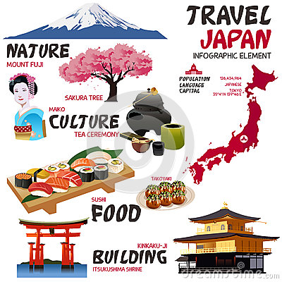 Free Infographic Elements For Traveling To Japan Royalty Free Stock Photo - 52768735