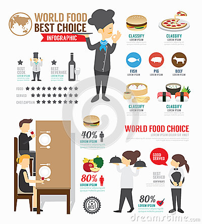 Free Infographic Food World Template Design . Concept Vector . Stock Image - 42716311