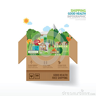Free Infographic Health Care Concept. Open Box With Farm. Shipping Cl Royalty Free Stock Photography - 55966487