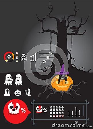 Infographic helloween