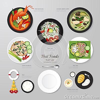 Free Infographic Thai Foods Business Flat Lay Idea. Vector Illustrati Royalty Free Stock Photo - 59694995