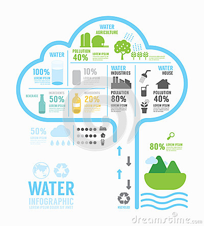 Free Infographic Water Eco Annual Report Template Design . Concept. Stock Photo - 43142340