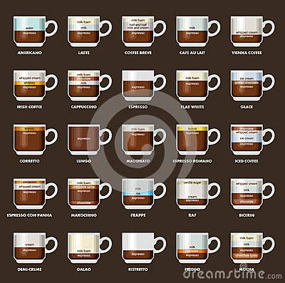 Free Infographic With Coffee Types. Recipes, Proportions. Coffee Menu. Vector Illustration Stock Image - 62106711
