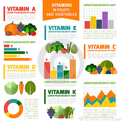 Infographics De Vitamines De Fruits Et L 233 Gumes
