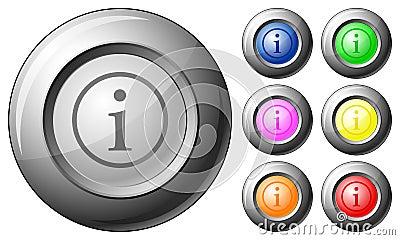 Información del botón de la esfera