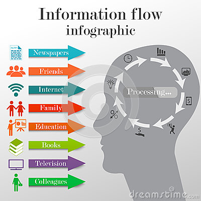 Information Flow Infographic Stock Vector - Image: 73282134