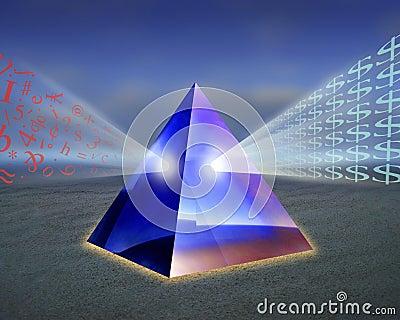 Information prism
