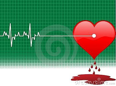 Injury in heart