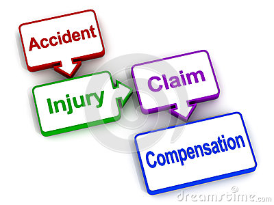 Injury insurance compensation
