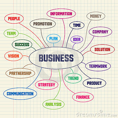 Ink diagram consisting of the business keywords