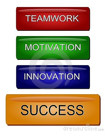 Innovation Motivation Success