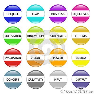 Innovation Motivation Success