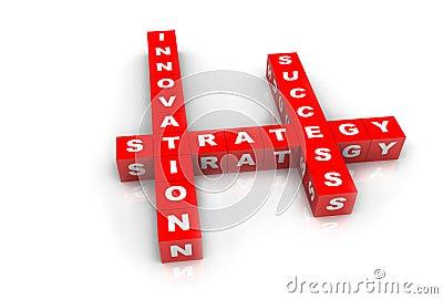 Innovation Success Plan