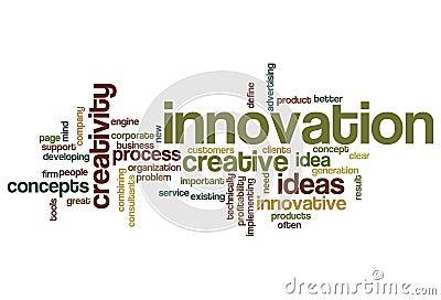 Innovation - Word Cloud