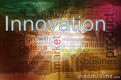 Innovation wordcloud