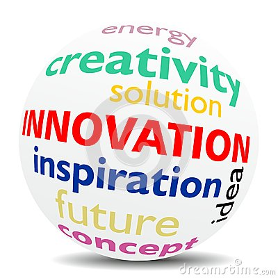 INNOVATION, as a creative inspiration in a word cloud designed in a 3D ...