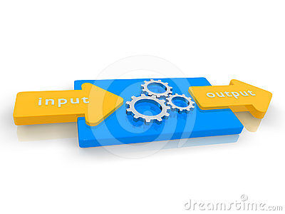 Input Output Graphic