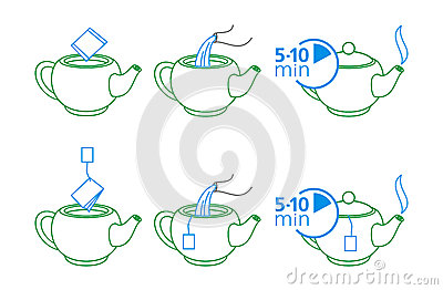 Instructions for making tea