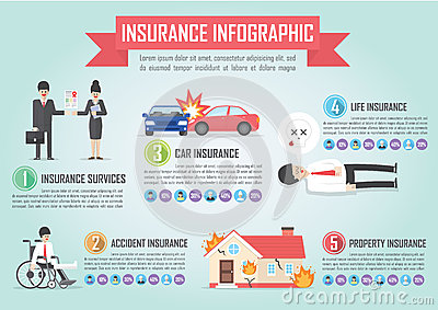 Insurance infographic design template Vector Illustration