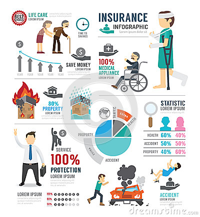 Free Insurance Template Design Infographic . Concept Vector Illustrat Stock Images - 44029184