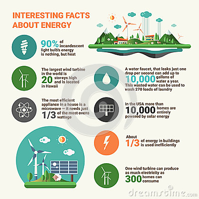 Ecology Facts - Infographics Educational Poster Stock Vector ...