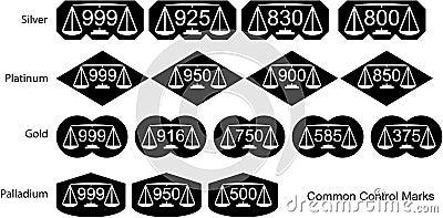 International Assay Hallmarking stamps