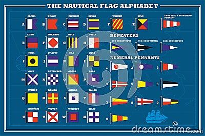 International Maritime Signal Flags Sea Alphabet Royalty