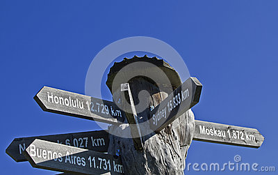 International signpost