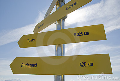 International signposts